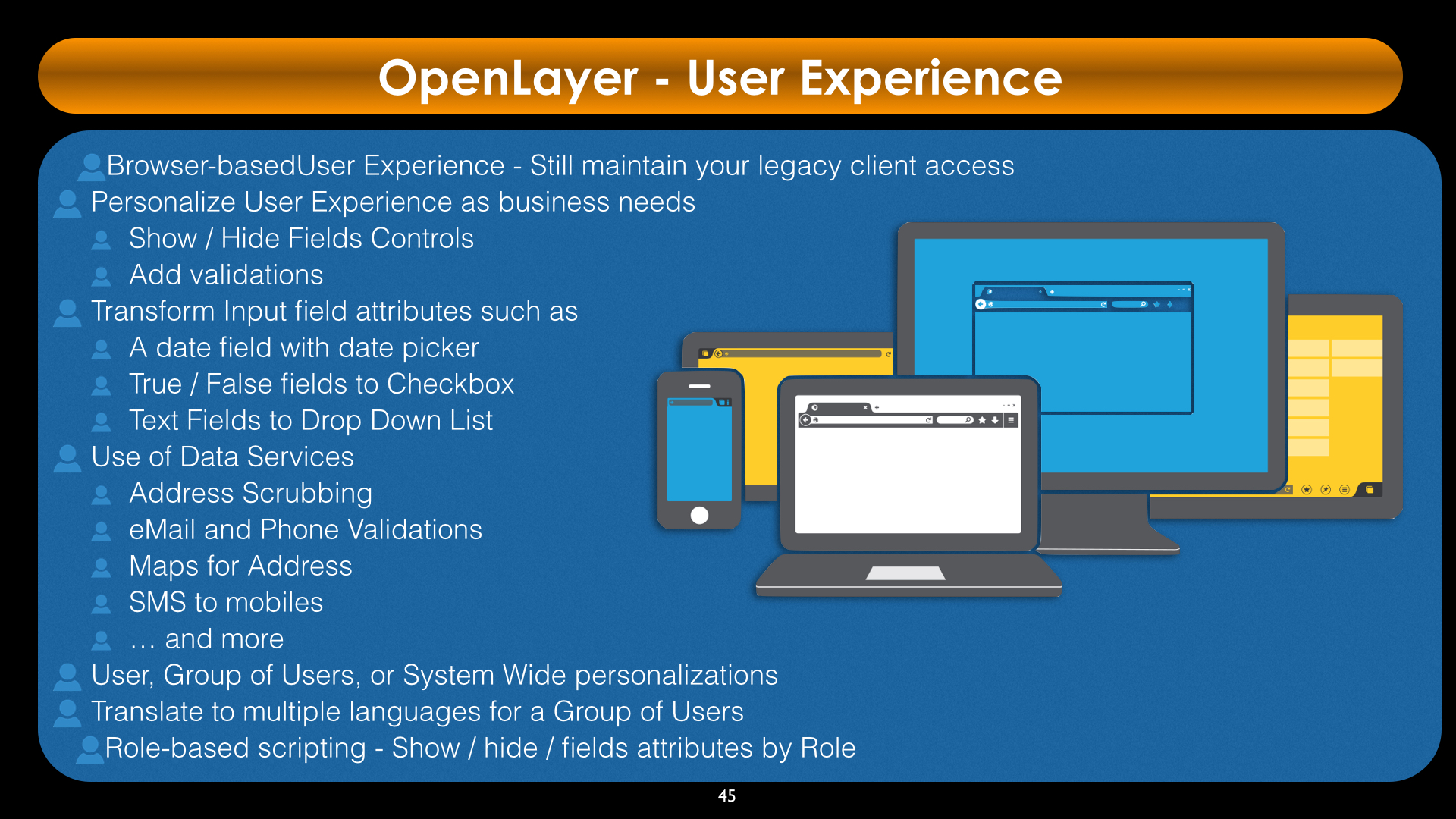 OpenLayer Conference Presentation.045
