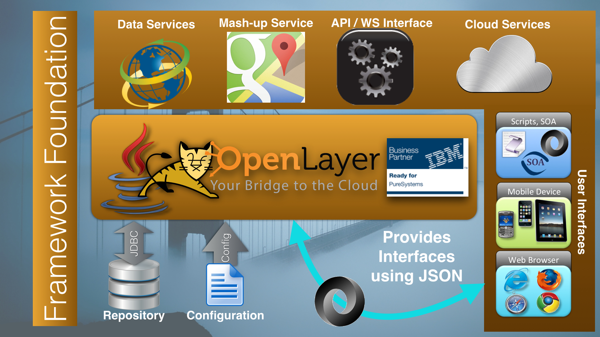 OpenLayer Conference Presentation.049